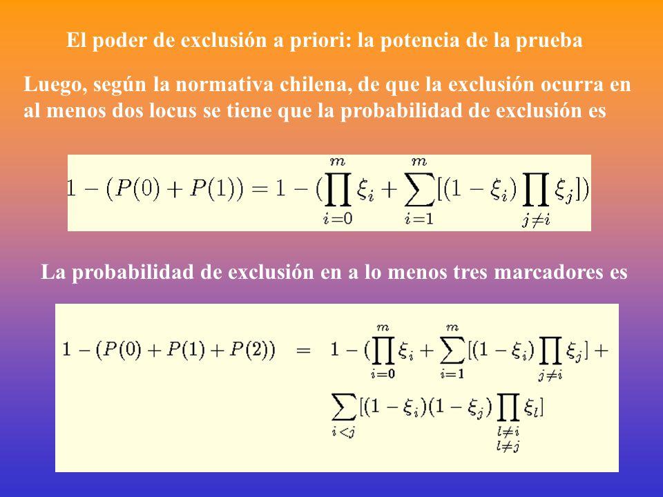 El poder de exclusión a priori: la potencia de la prueba Luego, según la normativa chilena, de que la exclusión ocurra en al menos dos locus se tiene que la probabilidad de exclusión es La probabilidad de exclusión en a lo menos tres marcadores es