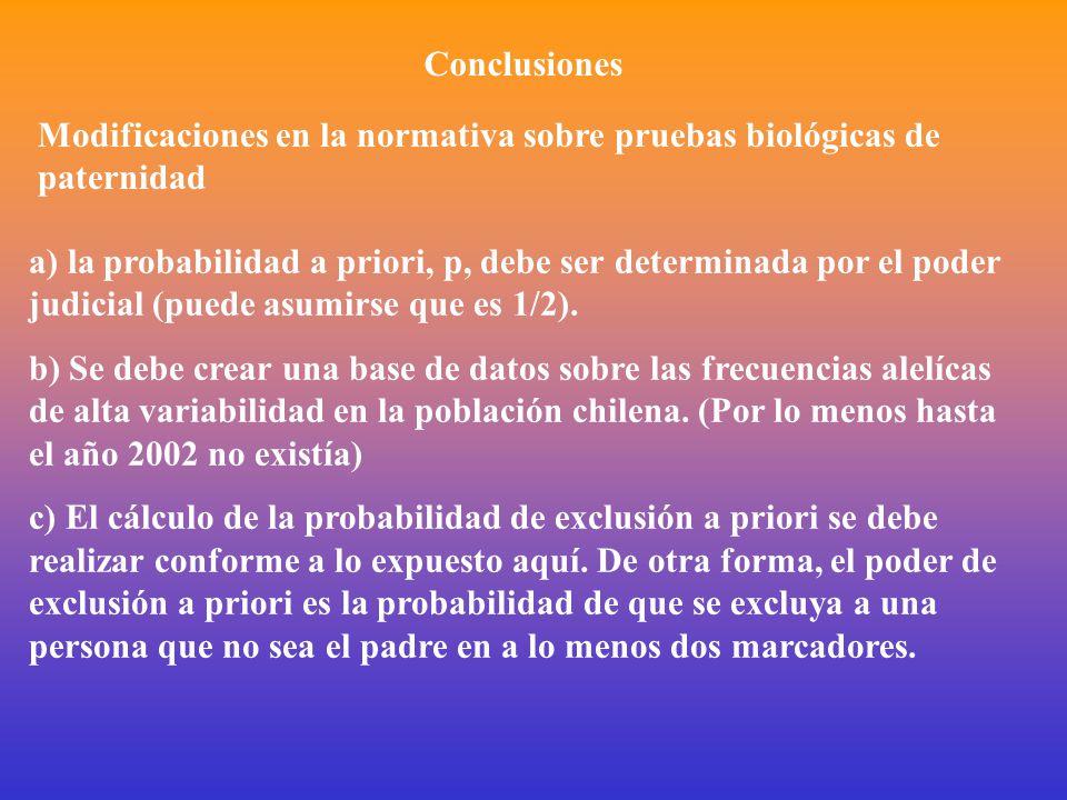 Conclusiones Modificaciones en la normativa sobre pruebas biológicas de paternidad a) la probabilidad a priori, p, debe ser determinada por el poder judicial (puede asumirse que es 1/2).