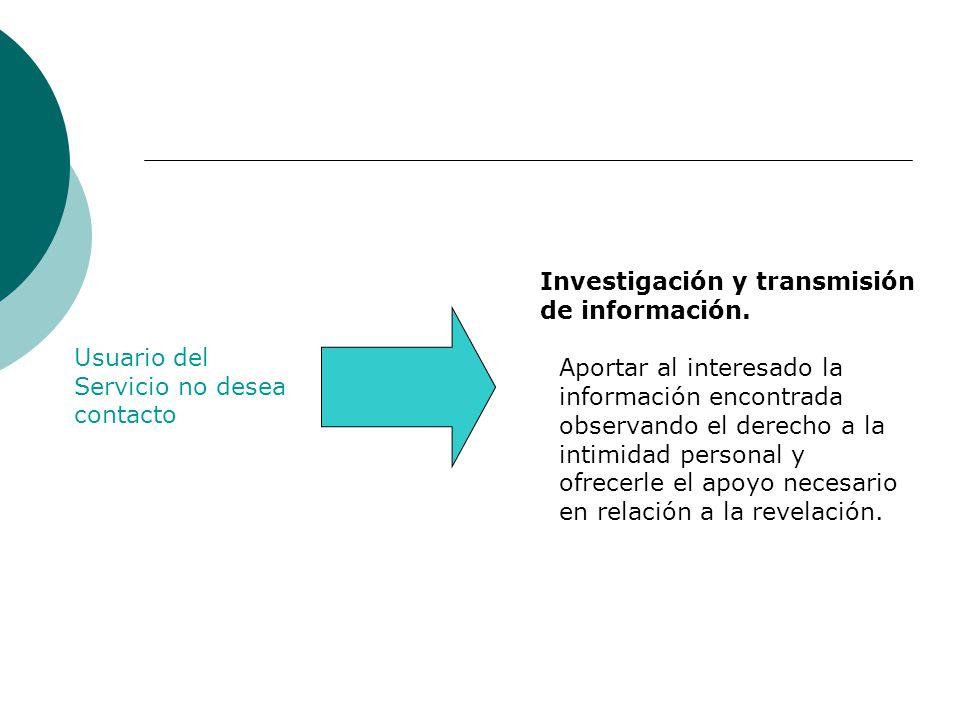 Usuario del Servicio no desea contacto Investigación y transmisión de información.
