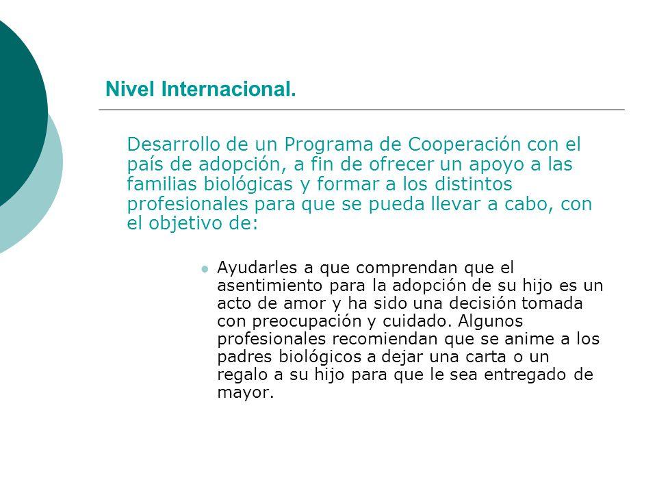 Nivel Internacional.