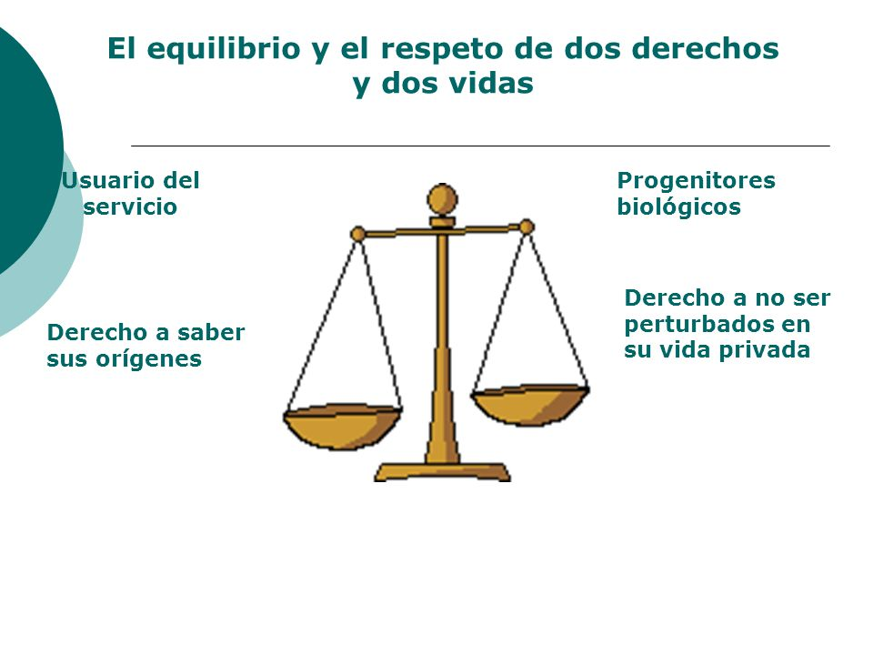 Derecho a saber sus orígenes Derecho a no ser perturbados en su vida privada Usuario del servicio Progenitores biológicos El equilibrio y el respeto de dos derechos y dos vidas