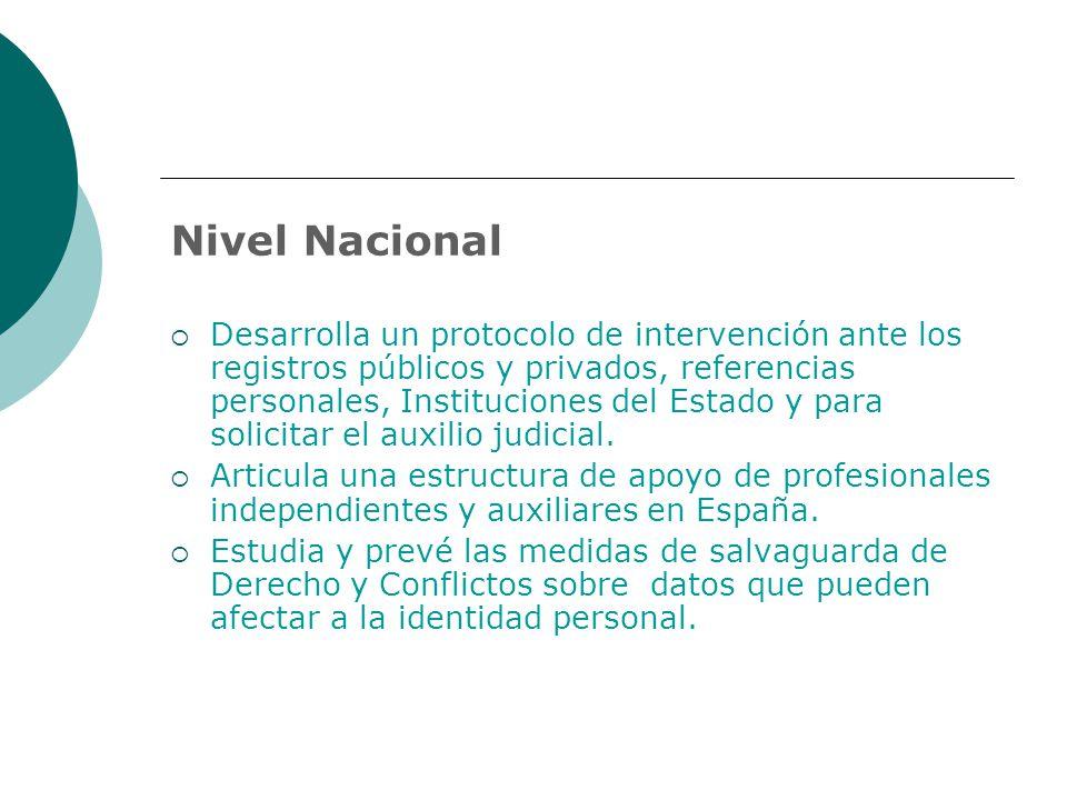 Nivel Nacional  Desarrolla un protocolo de intervención ante los registros públicos y privados, referencias personales, Instituciones del Estado y para solicitar el auxilio judicial.