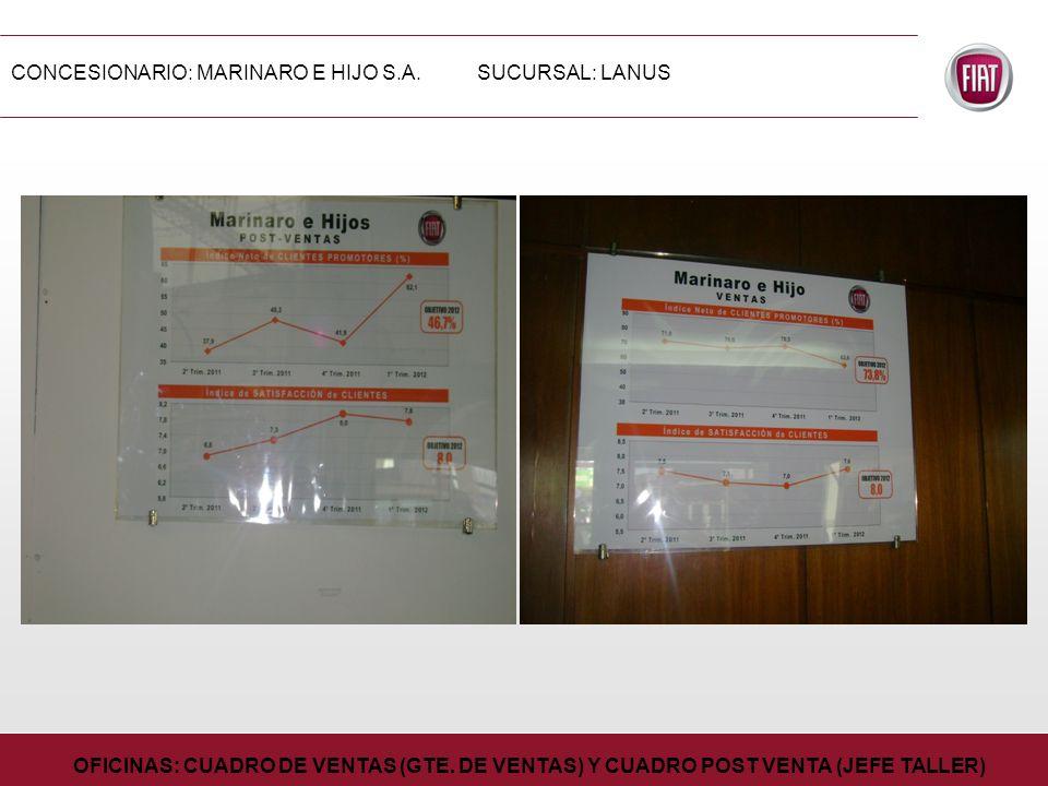 CONCESIONARIO: MARINARO E HIJO S.A.SUCURSAL: LANUS OFICINAS: CUADRO DE VENTAS (GTE.