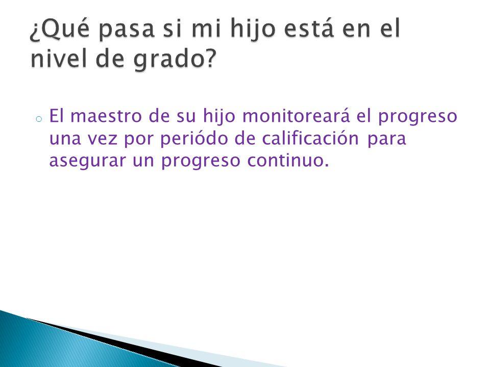 o El maestro de su hijo monitoreará el progreso una vez por periódo de calificación para asegurar un progreso continuo.