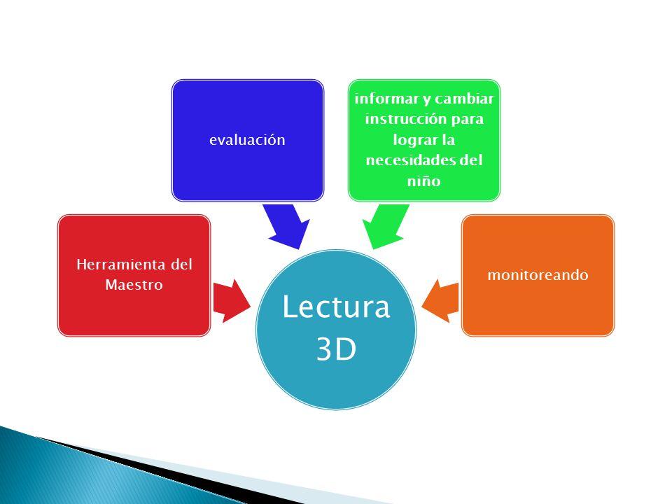 Lectura 3D Herramienta del Maestro evaluación informar y cambiar instrucción para lograr la necesidades del niño monitoreando