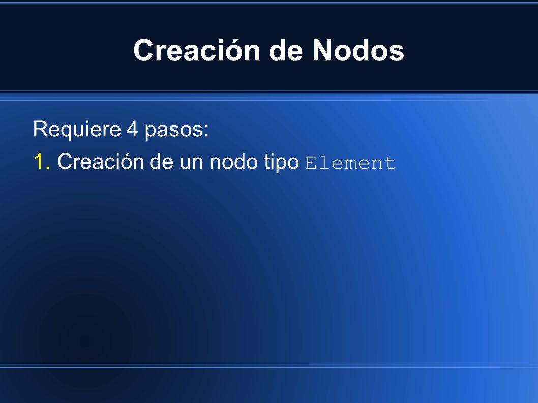 Creación de Nodos Requiere 4 pasos: 1. Creación de un nodo tipo Element