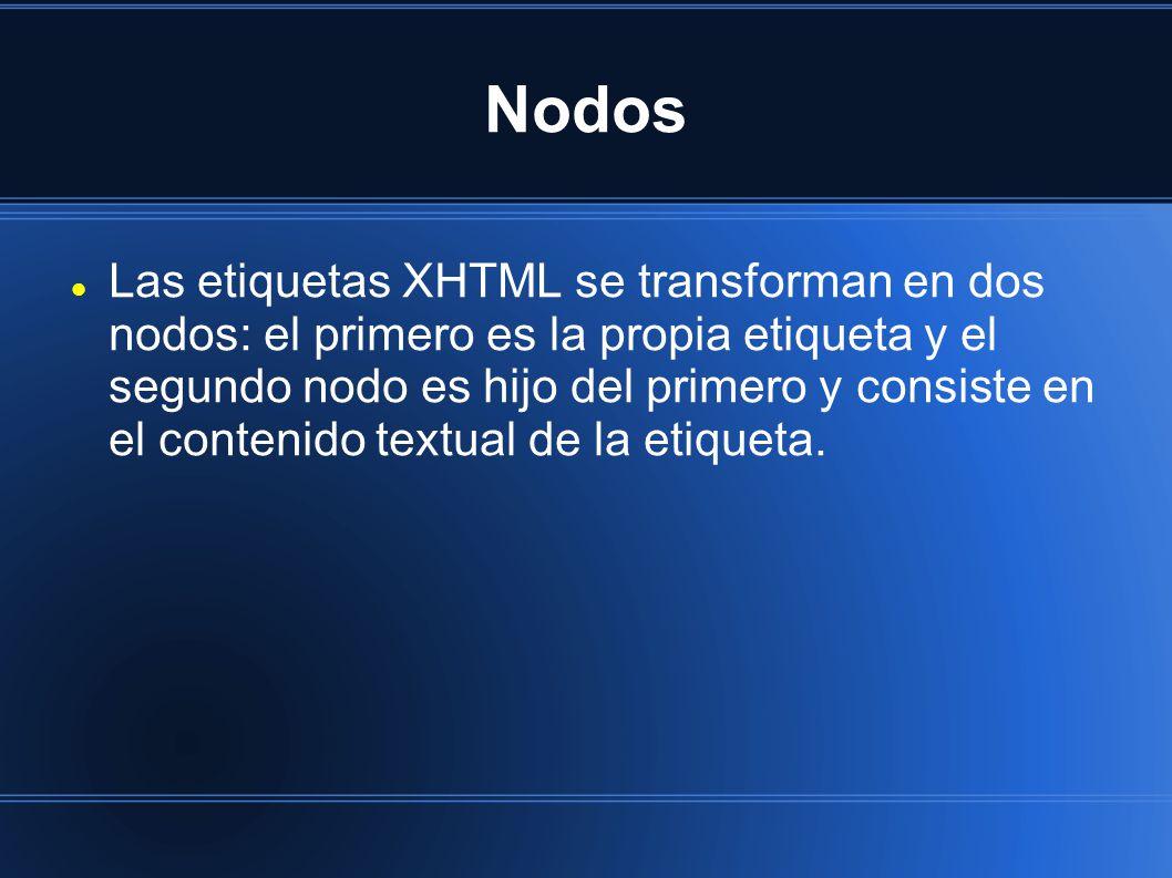 Las etiquetas XHTML se transforman en dos nodos: el primero es la propia etiqueta y el segundo nodo es hijo del primero y consiste en el contenido textual de la etiqueta.