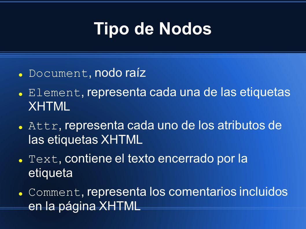 Tipo de Nodos Document, nodo raíz Element, representa cada una de las etiquetas XHTML Attr, representa cada uno de los atributos de las etiquetas XHTML Text, contiene el texto encerrado por la etiqueta Comment, representa los comentarios incluidos en la página XHTML