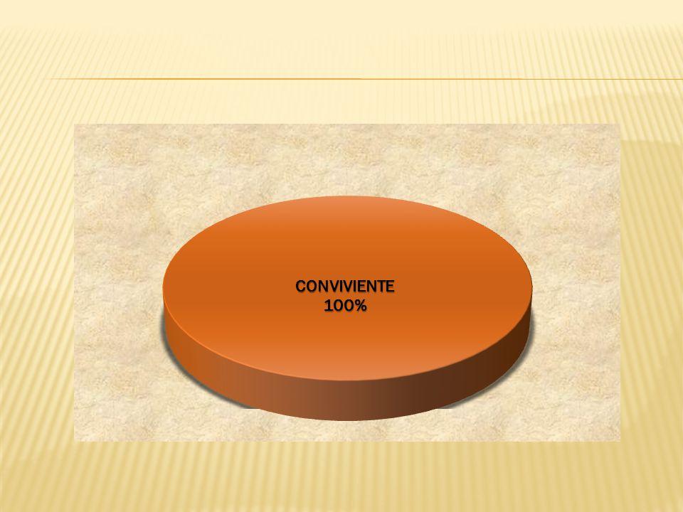 50%EXCONYUGERESERVAALIMENTARIA