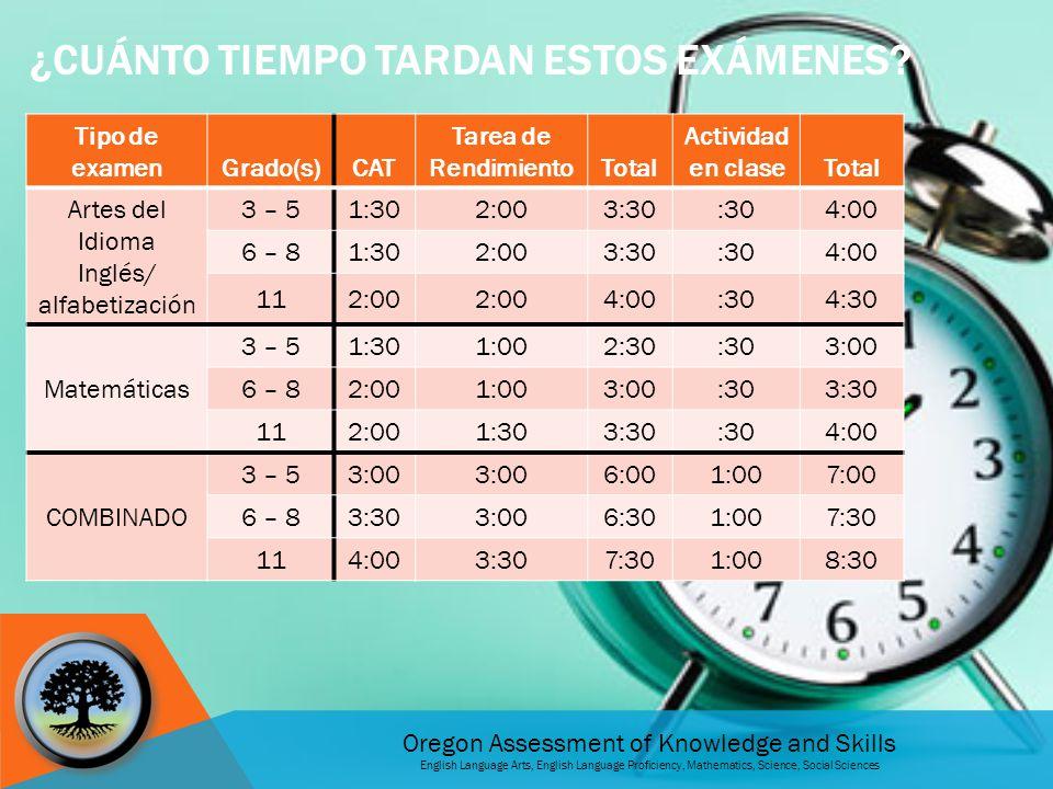 Oregon Assessment of Knowledge and Skills English Language Arts, English Language Proficiency, Mathematics, Science, Social Sciences ¿CUÁNTO TIEMPO TARDAN ESTOS EXÁMENES.
