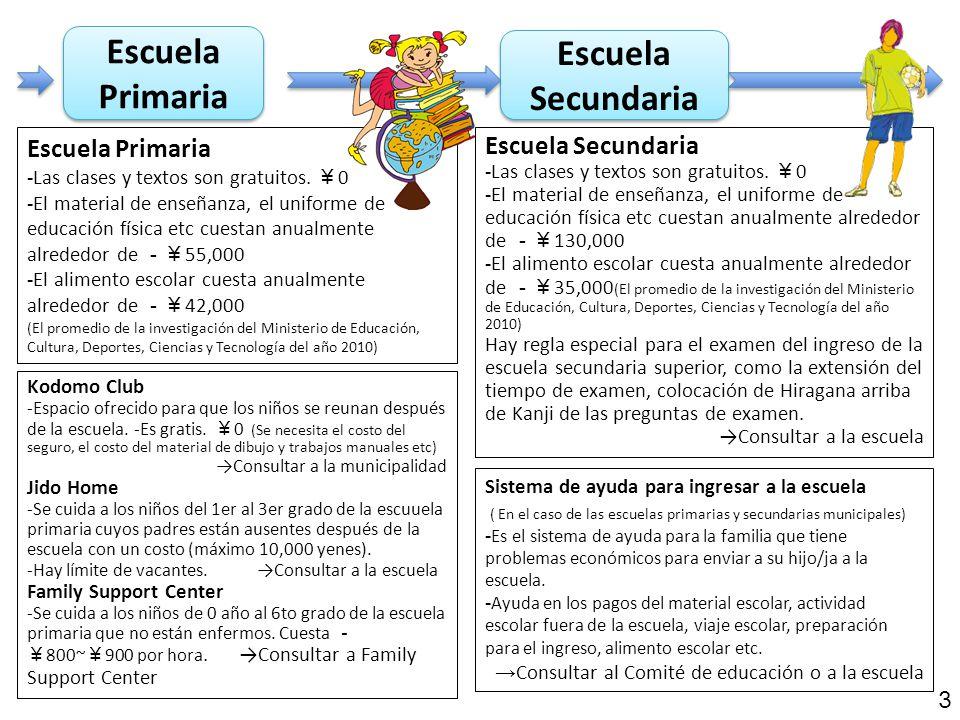 Escuela Primaria Escuela Secundaria Escuela Primaria -Las clases y textos son gratuitos.