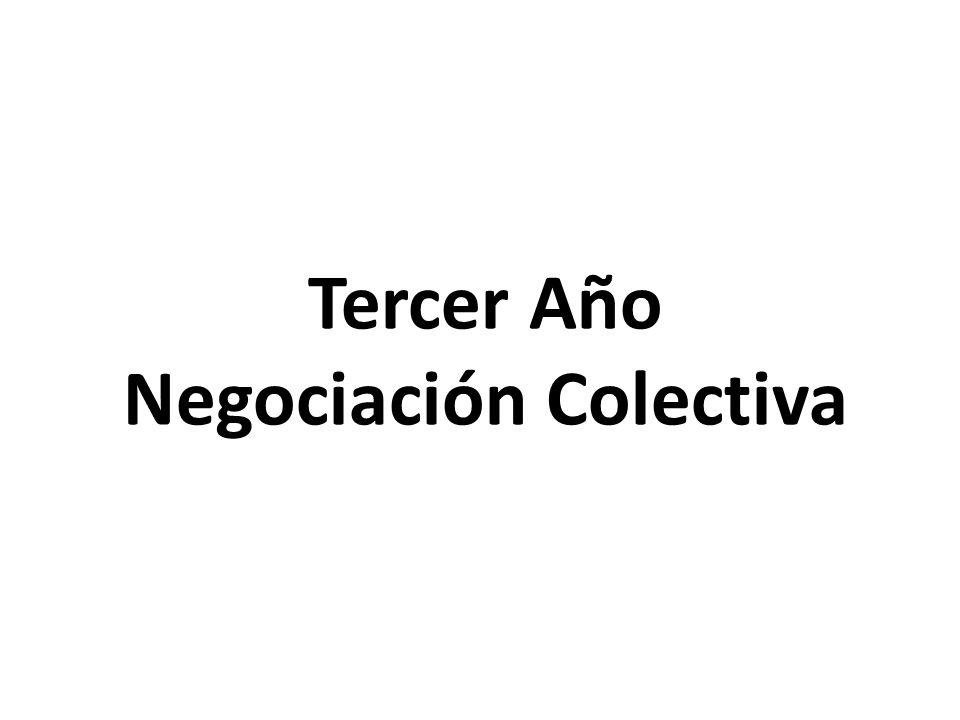 Tercer Año Negociación Colectiva