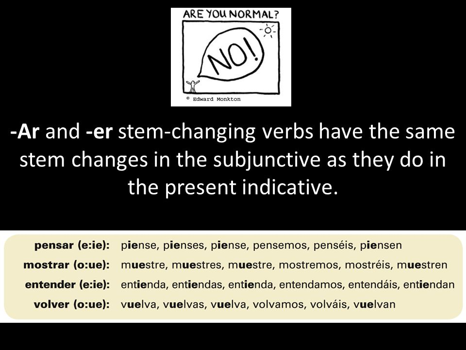 -Ar and -er stem-changing verbs have the same stem changes in the subjunctive as they do in the present indicative.