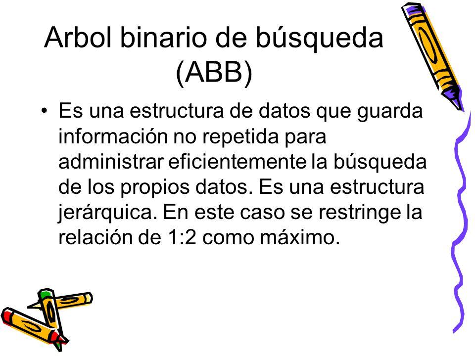 Arbol binario de búsqueda (ABB) Es una estructura de datos que guarda información no repetida para administrar eficientemente la búsqueda de los propios datos.