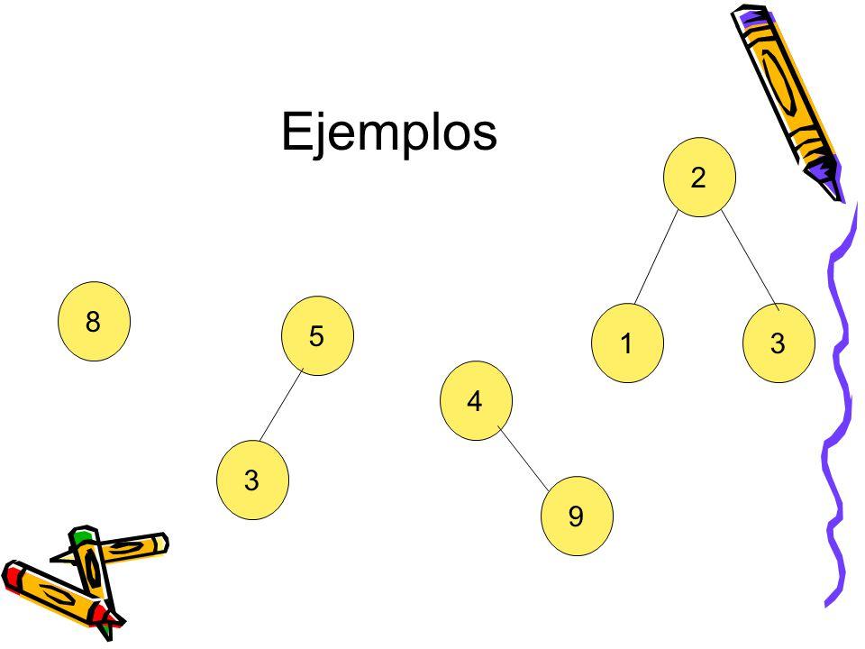 Ejemplos 8 31 3 5 2 9 4
