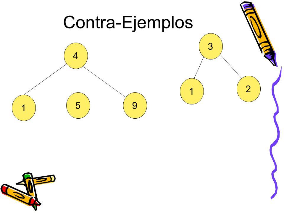 Contra-Ejemplos 5 1 4 9 1 2 3