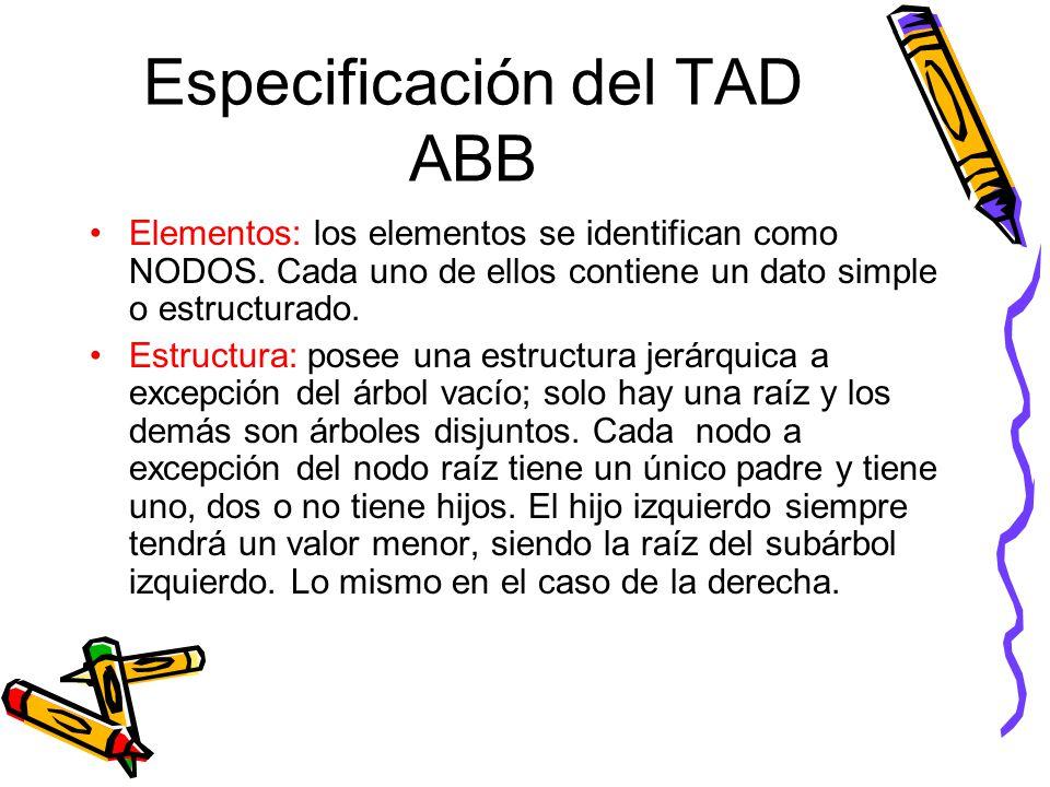Especificación del TAD ABB Elementos: los elementos se identifican como NODOS.