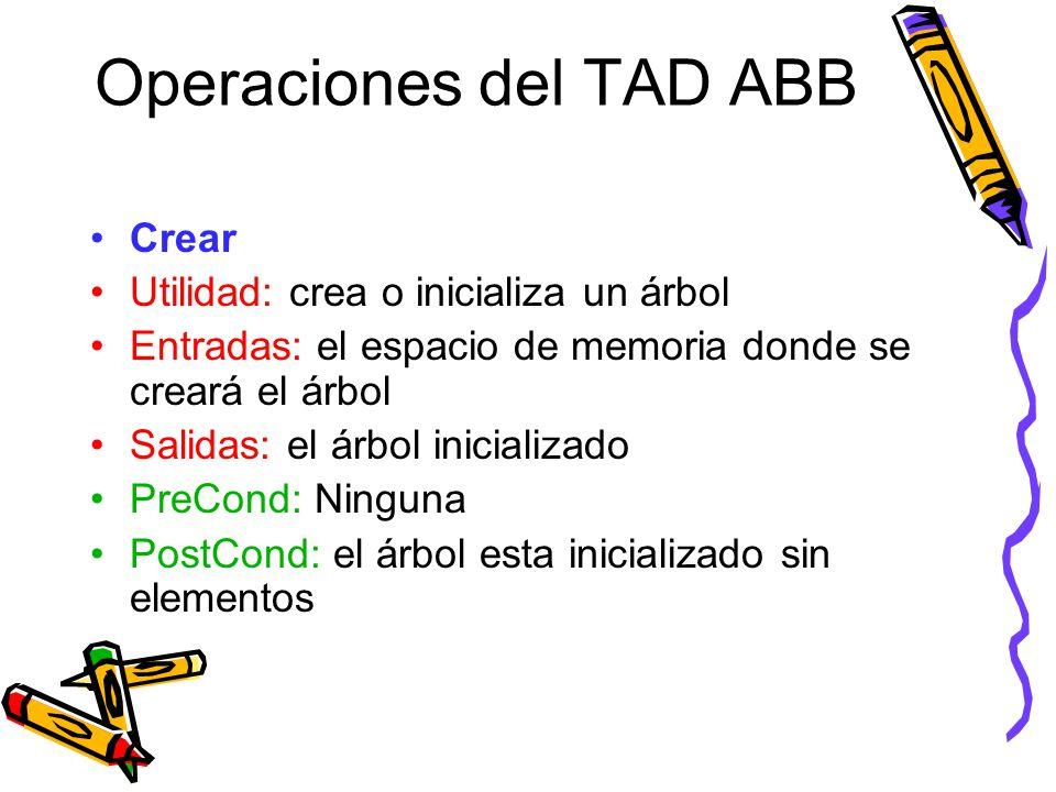 Operaciones del TAD ABB Crear Utilidad: crea o inicializa un árbol Entradas: el espacio de memoria donde se creará el árbol Salidas: el árbol inicializado PreCond: Ninguna PostCond: el árbol esta inicializado sin elementos