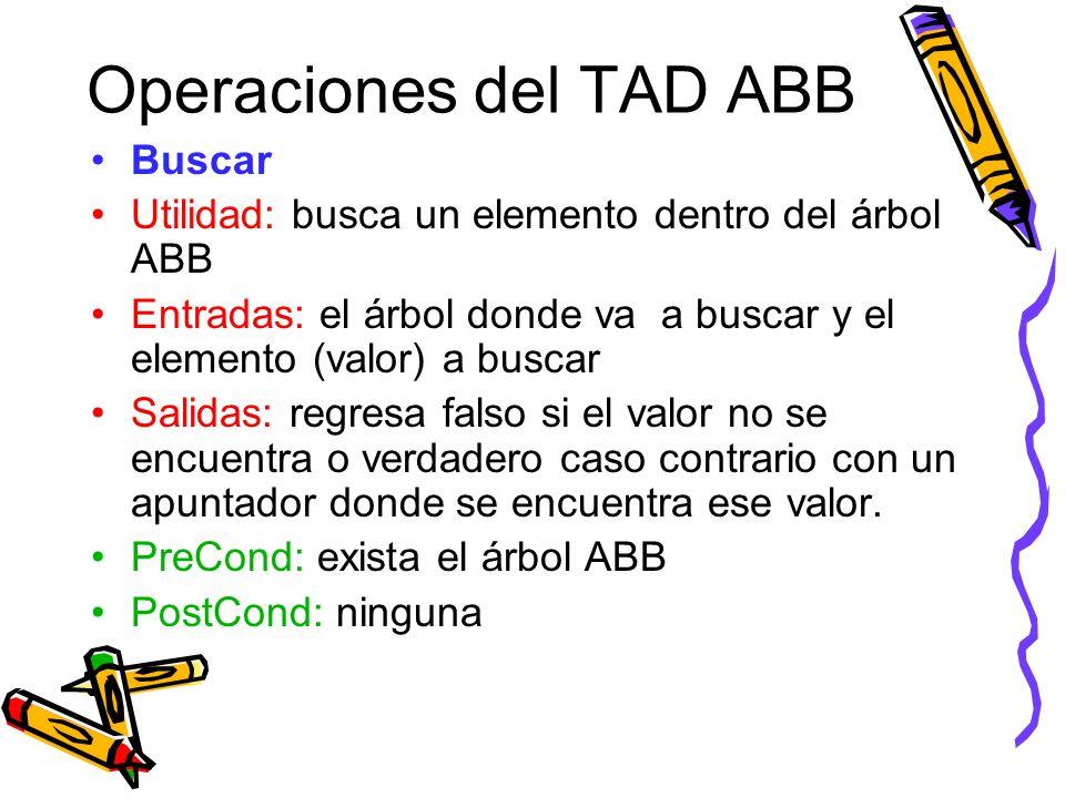 Operaciones del TAD ABB Buscar Utilidad: busca un elemento dentro del árbol ABB Entradas: el árbol donde va a buscar y el elemento (valor) a buscar Salidas: regresa falso si el valor no se encuentra o verdadero caso contrario con un apuntador donde se encuentra ese valor.