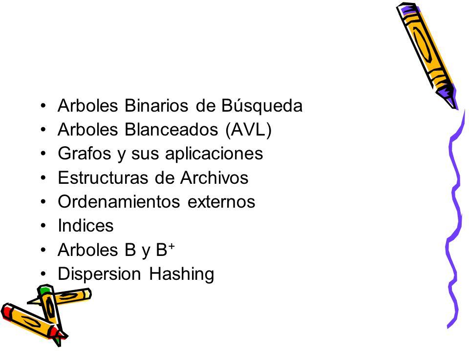 Arboles Binarios de Búsqueda Arboles Blanceados (AVL) Grafos y sus aplicaciones Estructuras de Archivos Ordenamientos externos Indices Arboles B y B + Dispersion Hashing