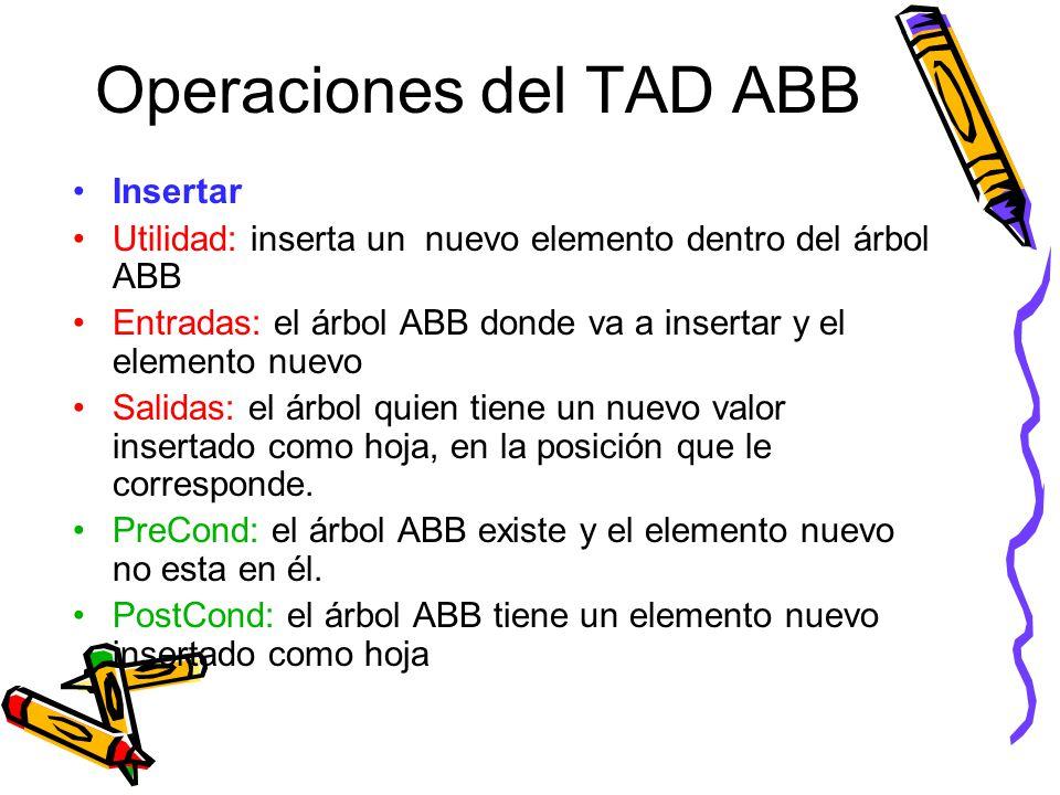 Operaciones del TAD ABB Insertar Utilidad: inserta un nuevo elemento dentro del árbol ABB Entradas: el árbol ABB donde va a insertar y el elemento nuevo Salidas: el árbol quien tiene un nuevo valor insertado como hoja, en la posición que le corresponde.
