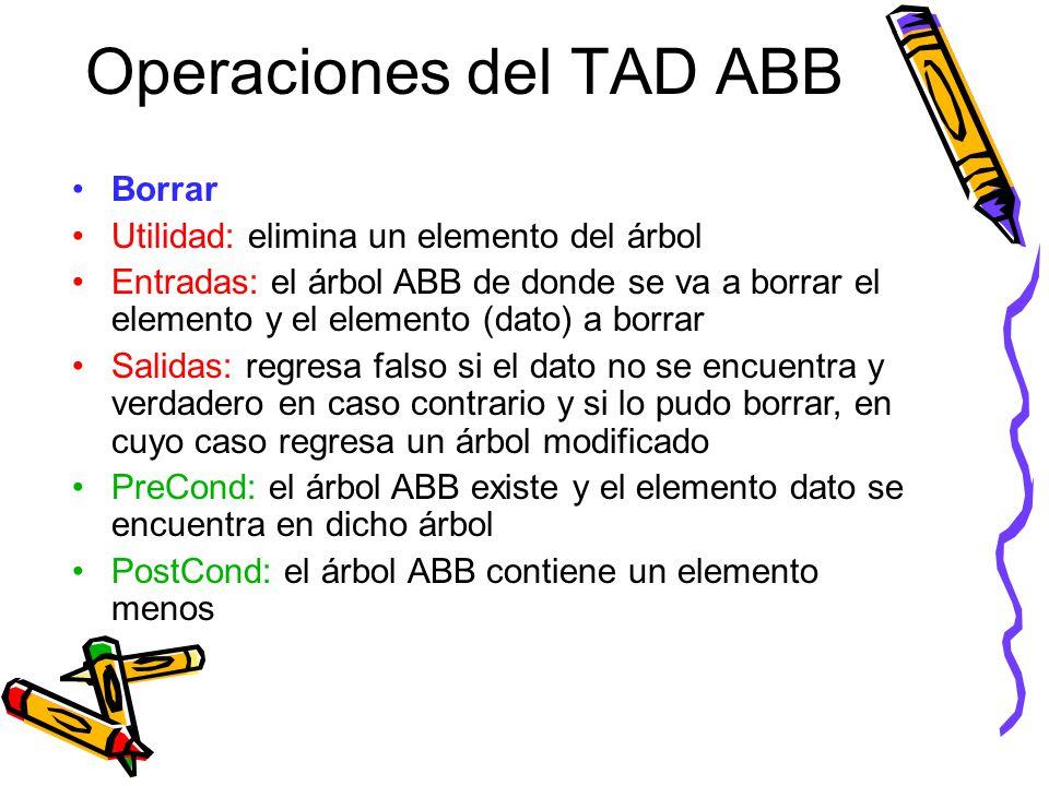 Operaciones del TAD ABB Borrar Utilidad: elimina un elemento del árbol Entradas: el árbol ABB de donde se va a borrar el elemento y el elemento (dato) a borrar Salidas: regresa falso si el dato no se encuentra y verdadero en caso contrario y si lo pudo borrar, en cuyo caso regresa un árbol modificado PreCond: el árbol ABB existe y el elemento dato se encuentra en dicho árbol PostCond: el árbol ABB contiene un elemento menos