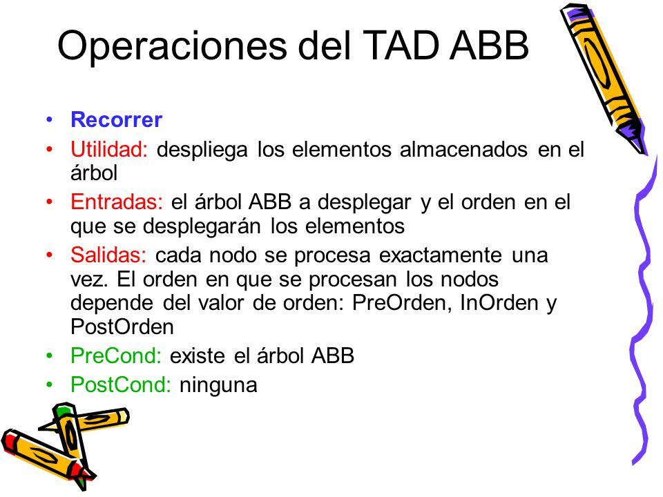 Operaciones del TAD ABB Recorrer Utilidad: despliega los elementos almacenados en el árbol Entradas: el árbol ABB a desplegar y el orden en el que se desplegarán los elementos Salidas: cada nodo se procesa exactamente una vez.