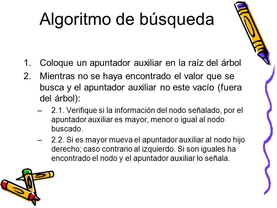 Algoritmo de búsqueda 1.Coloque un apuntador auxiliar en la raíz del árbol 2.Mientras no se haya encontrado el valor que se busca y el apuntador auxiliar no este vacío (fuera del árbol): –2.1.
