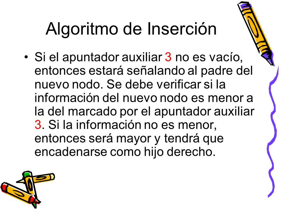 Algoritmo de Inserción Si el apuntador auxiliar 3 no es vacío, entonces estará señalando al padre del nuevo nodo.