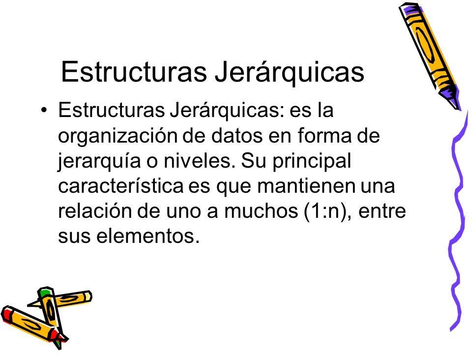 Estructuras Jerárquicas Estructuras Jerárquicas: es la organización de datos en forma de jerarquía o niveles.