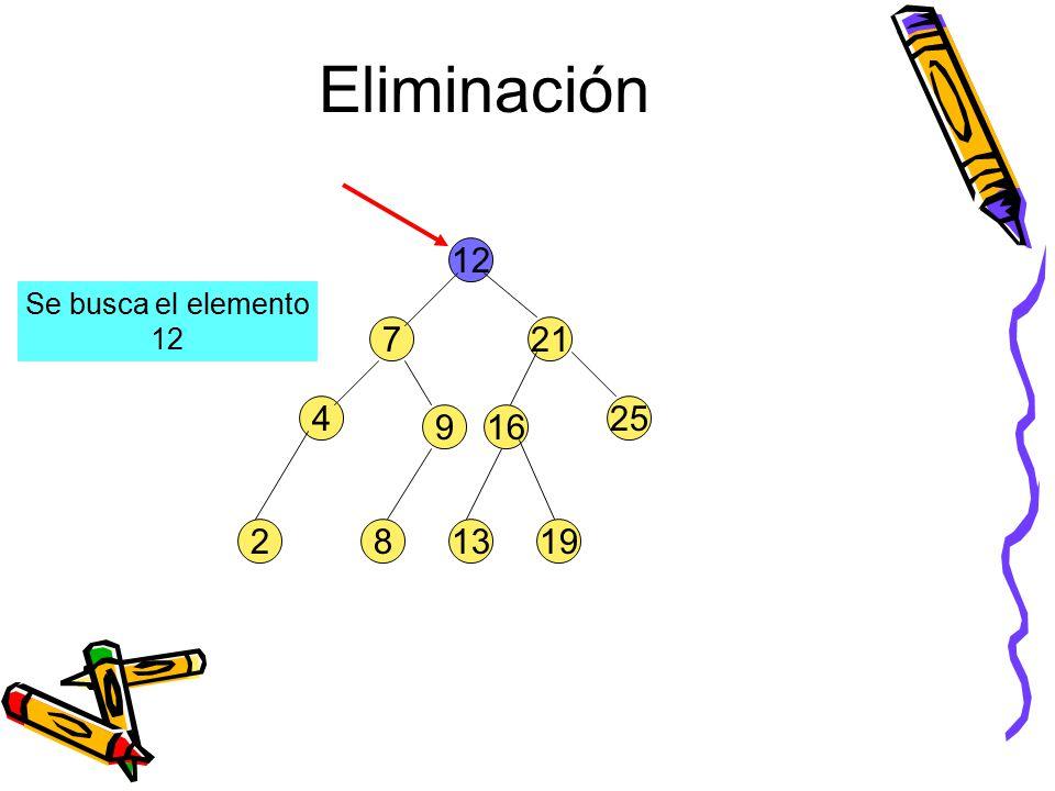 132 4 8 916 25 721 12 19 Se busca el elemento 12 Eliminación