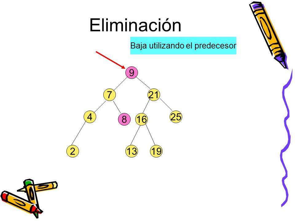 132 4 816 25 721 9 19 Baja utilizando el predecesor Eliminación