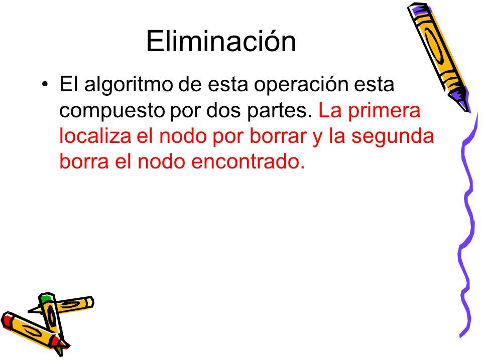 El algoritmo de esta operación esta compuesto por dos partes.