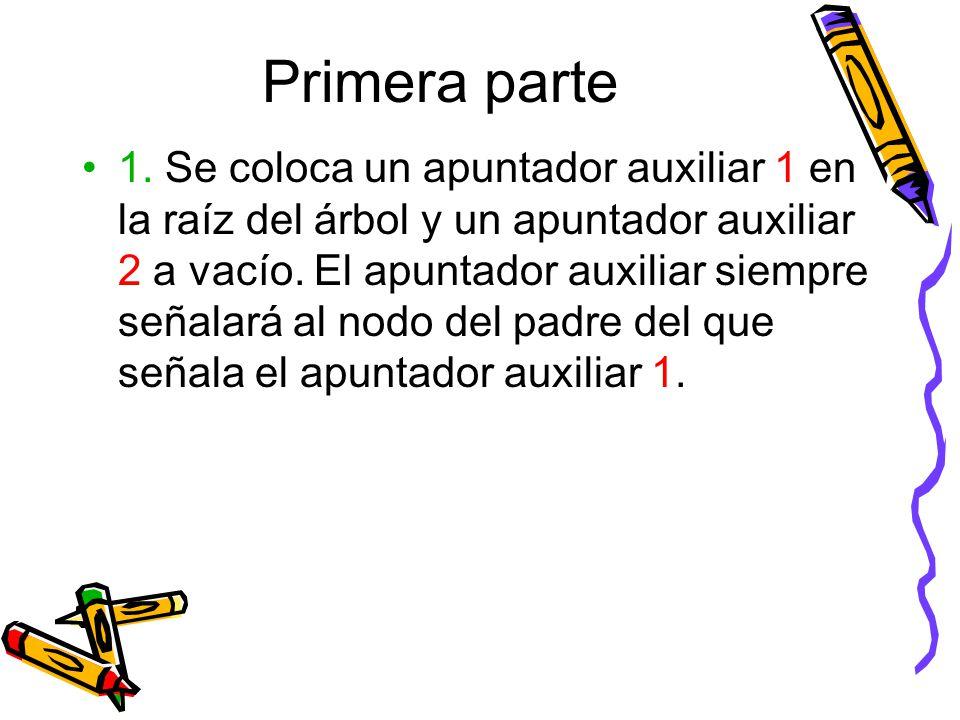 1. Se coloca un apuntador auxiliar 1 en la raíz del árbol y un apuntador auxiliar 2 a vacío.