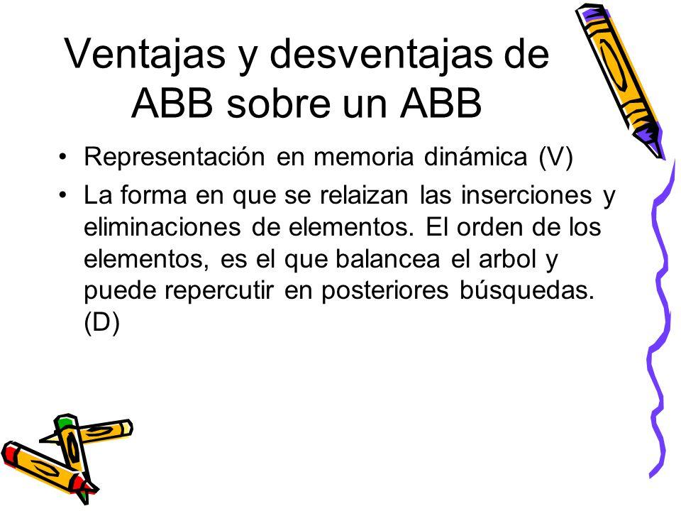 Ventajas y desventajas de ABB sobre un ABB Representación en memoria dinámica (V) La forma en que se relaizan las inserciones y eliminaciones de elementos.