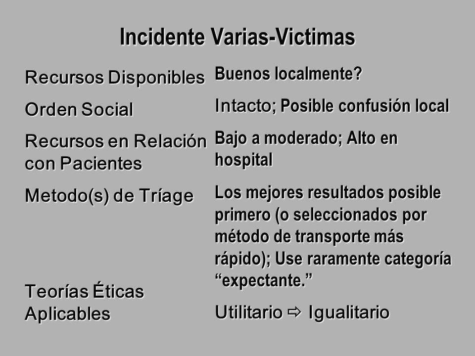 Incidente Varias-Victimas Recursos Disponibles Orden Social Recursos en Relación con Pacientes Metodo(s) de Tríage Teorías Éticas Aplicables Buenos localmente.