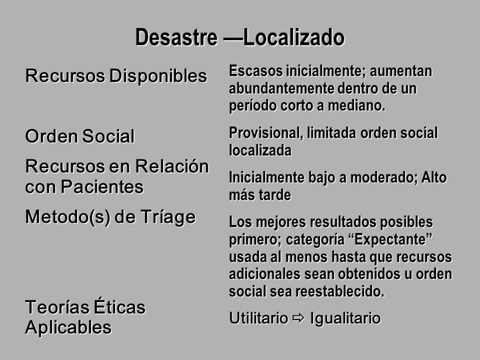 Desastre —Localizado Recursos Disponibles Orden Social Recursos en Relación con Pacientes Metodo(s) de Tríage Teorías Éticas Aplicables Escasos inicialmente; aumentan abundantemente dentro de un período corto a mediano.