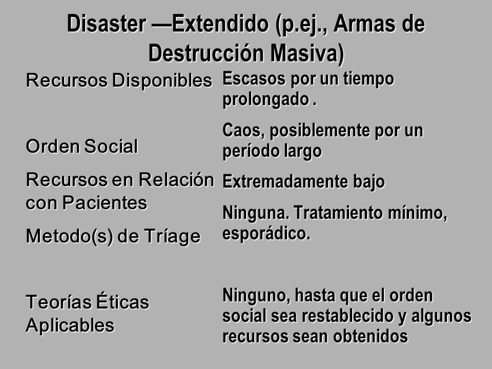 Disaster —Extendido (p.ej., Armas de Destrucción Masiva) Recursos Disponibles Orden Social Recursos en Relación con Pacientes Metodo(s) de Tríage Teorías Éticas Aplicables Escasos por un tiempo prolongado.