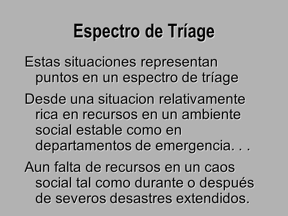 Espectro de Tríage Estas situaciones representan puntos en un espectro de tríage Desde una situacion relativamente rica en recursos en un ambiente social estable como en departamentos de emergencia...
