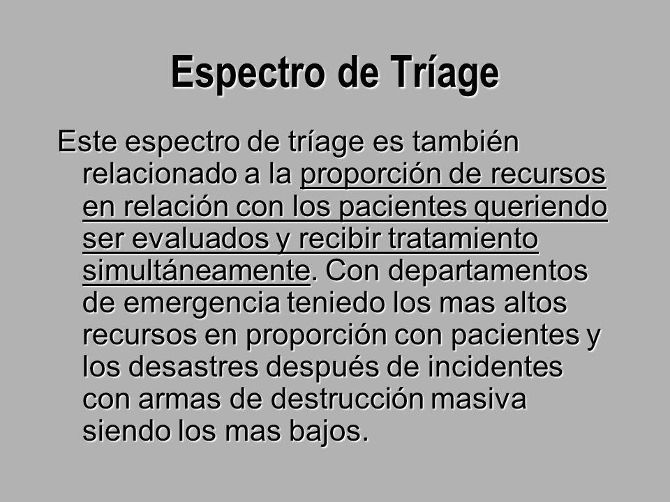 Espectro de Tríage Este espectro de tríage es también relacionado a la proporción de recursos en relación con los pacientes queriendo ser evaluados y recibir tratamiento simultáneamente.