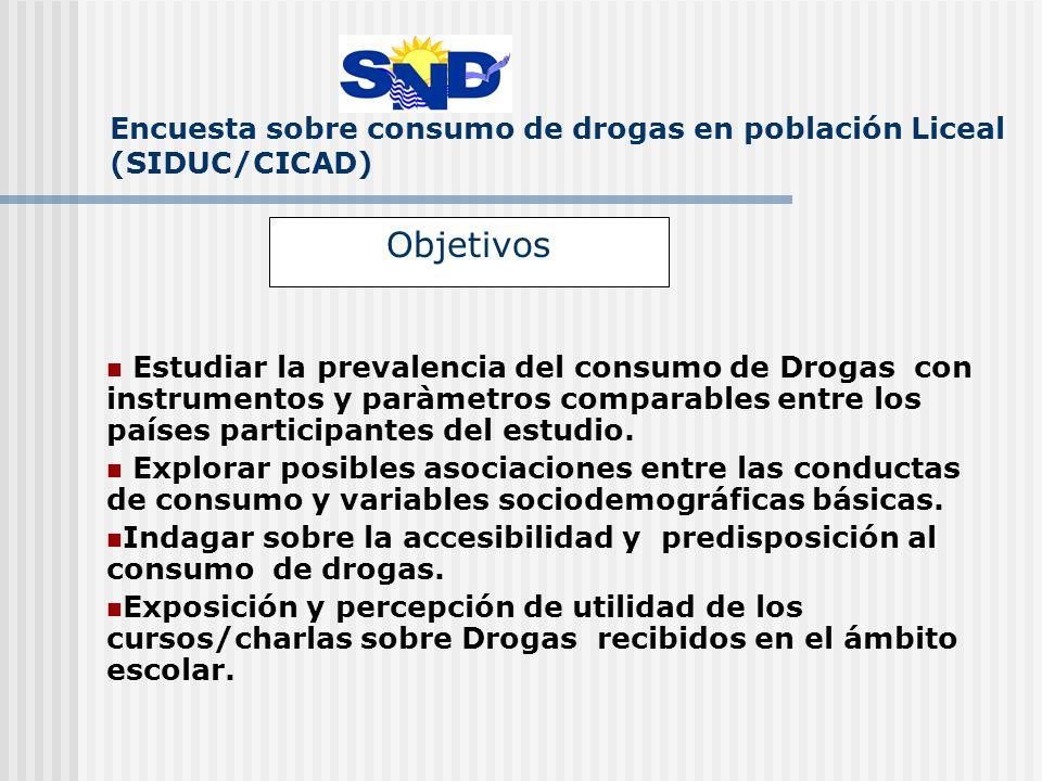 Encuesta sobre consumo de drogas en población Liceal (SIDUC/CICAD) Objetivos Estudiar la prevalencia del consumo de Drogas con instrumentos y paràmetros comparables entre los países participantes del estudio.