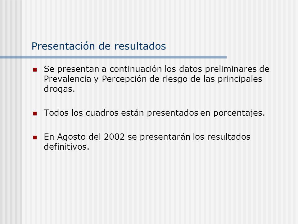 Presentación de resultados Se presentan a continuación los datos preliminares de Prevalencia y Percepción de riesgo de las principales drogas.