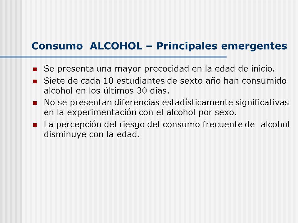Consumo ALCOHOL – Principales emergentes Se presenta una mayor precocidad en la edad de inicio.
