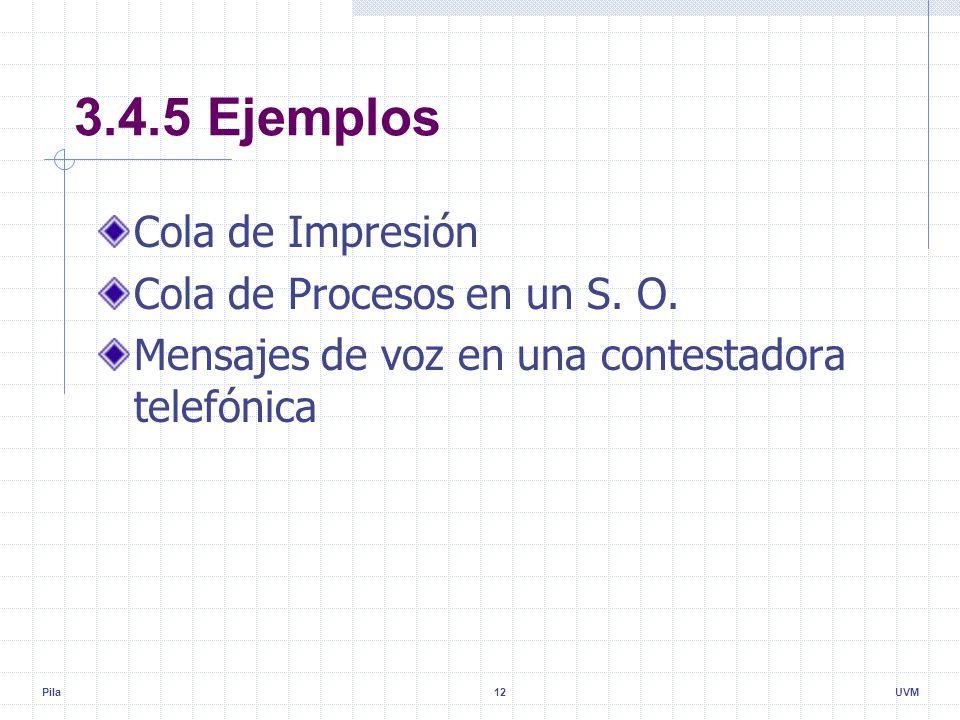 Pila12UVM 3.4.5 Ejemplos Cola de Impresión Cola de Procesos en un S.
