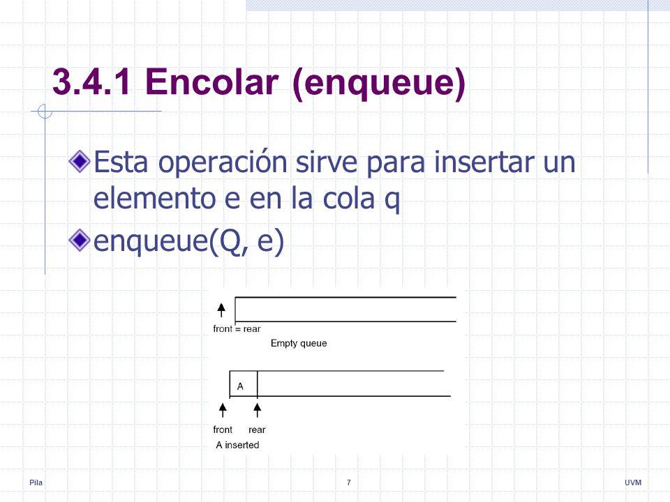 Pila7UVM 3.4.1 Encolar (enqueue) Esta operación sirve para insertar un elemento e en la cola q enqueue(Q, e)