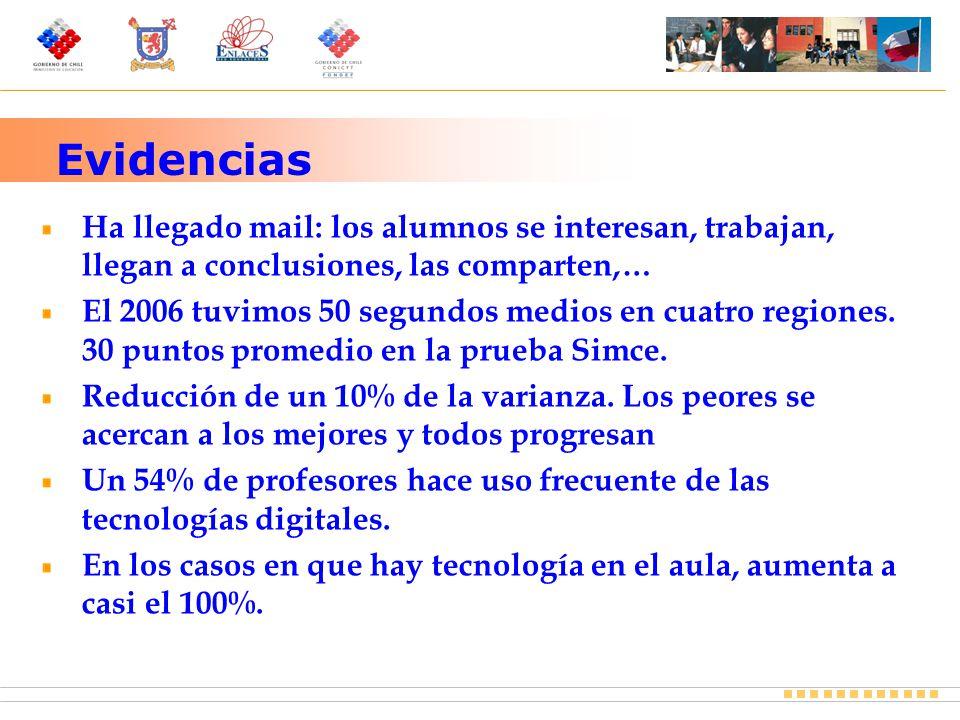Evidencias Ha llegado mail: los alumnos se interesan, trabajan, llegan a conclusiones, las comparten,… El 2006 tuvimos 50 segundos medios en cuatro regiones.