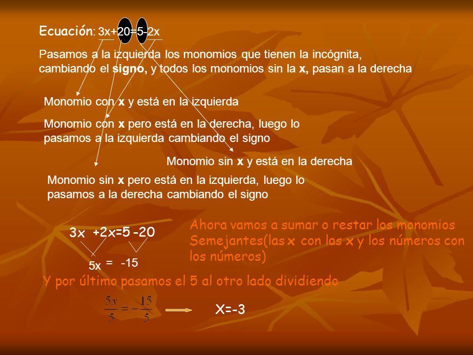 Ecuación : 3x+20=5-2x Pasamos a la izquierda los monomios que tienen la incógnita, cambiando el signo, y todos los monomios sin la x, pasan a la derecha Monomio con x y está en la izquierda Monomio con x pero está en la derecha, luego lo pasamos a la izquierda cambiando el signo Monomio sin x y está en la derecha Monomio sin x pero está en la izquierda, luego lo pasamos a la derecha cambiando el signo 3x +2x=5-20 Ahora vamos a sumar o restar los monomios Semejantes(las x con las x y los números con los números) 5x =-15 Y por último pasamos el 5 al otro lado dividiendo X=-3