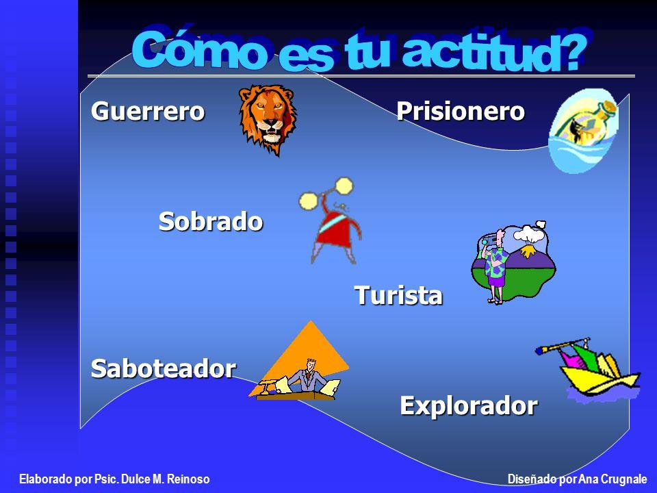 Guerrero Prisionero Sobrado Sobrado Turista TuristaSaboteador Explorador Explorador Elaborado por Psic.