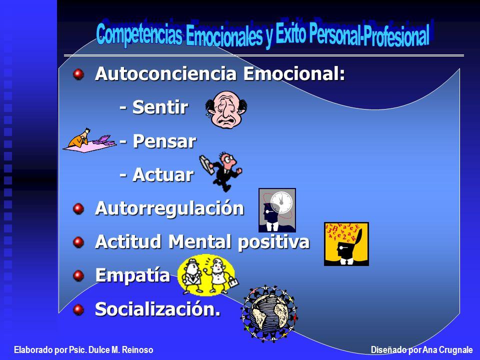 Autoconciencia Emocional: - Sentir - Pensar - Actuar Autorregulación Actitud Mental positiva EmpatíaSocialización.