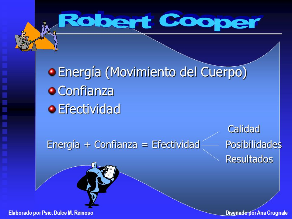 Energía (Movimiento del Cuerpo) ConfianzaEfectividad Calidad Calidad Energía + Confianza = Efectividad Posibilidades Resultados Resultados Elaborado por Psic.